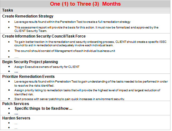 Pentest Vulnerability Roadmap.png