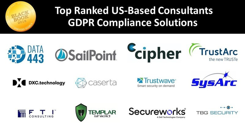 Top 15 American GDPR Consultants Black Book Research
